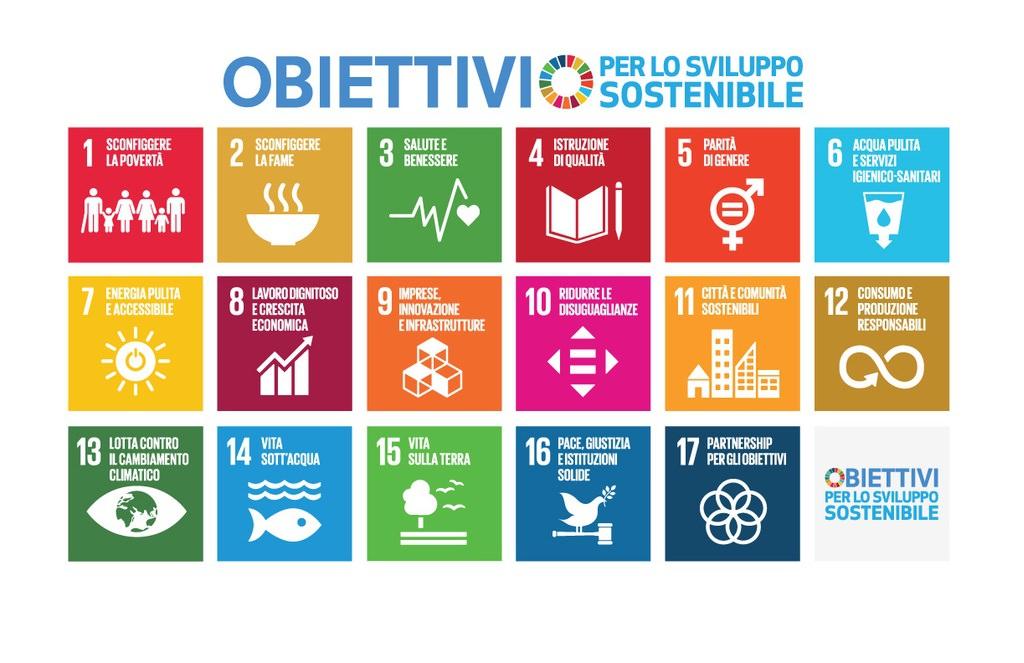 Agenda ONU 2030 per lo Sviluppo Sostenibile